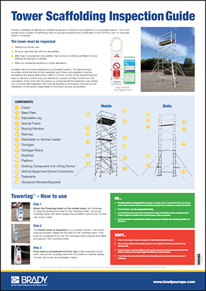 Tower Scaffholding Inspection Poster